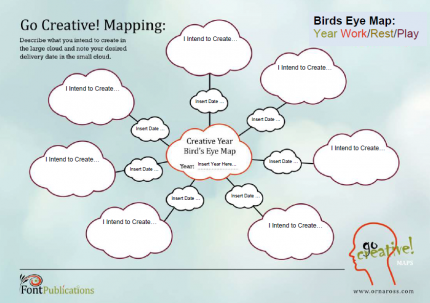Creative Mapping (Year): A Bird's Eye View of Next Year's Work, Rest & Play