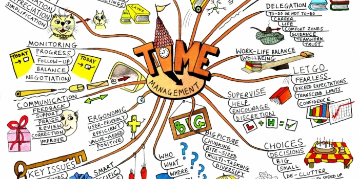 Creative Time: Map It To Make It