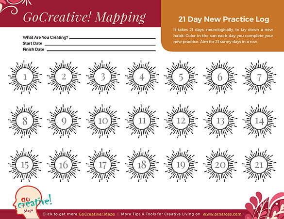 21-day-new-practice-log-Orna-Ross-GoCreative-maps-thumbnail