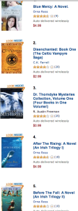 Orna Ross novels top Amazon Bestsellers List