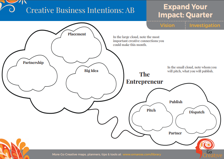 Mapping Your Creative Business Next Quarter